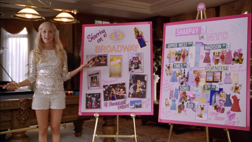 SHARPAYS FABULOUS ADVENTURE Tisdale Signs